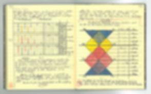 Klee-Notebooks-3.jpg