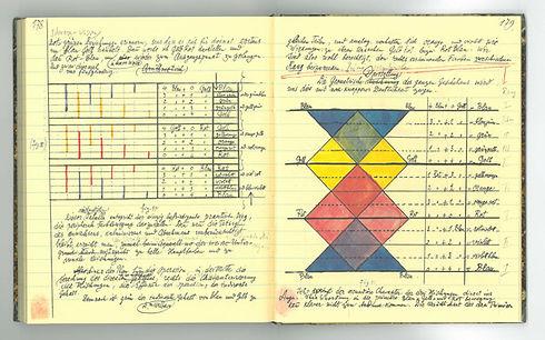 Klee-Notebooks-3.jpg