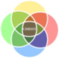 Circle7_Color.jpg