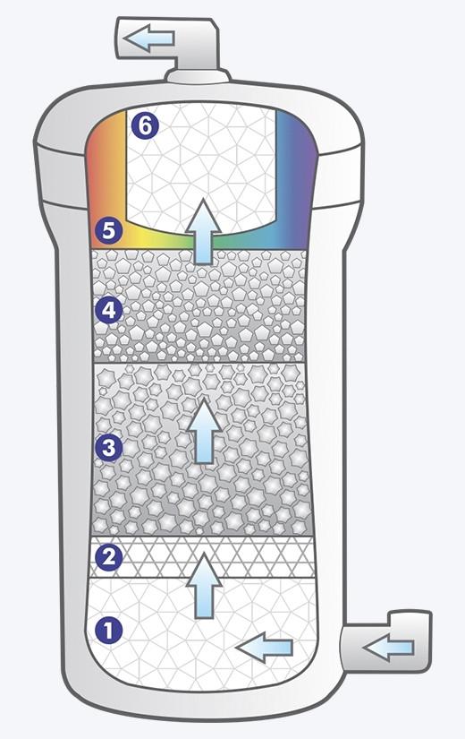 Elemento Filtrante Alcalino