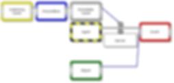 Tripod Beta Diagram_edited.png
