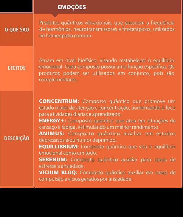 Pagina_QUANTIC_Life PRODUTOS EMOÇÕES_DES