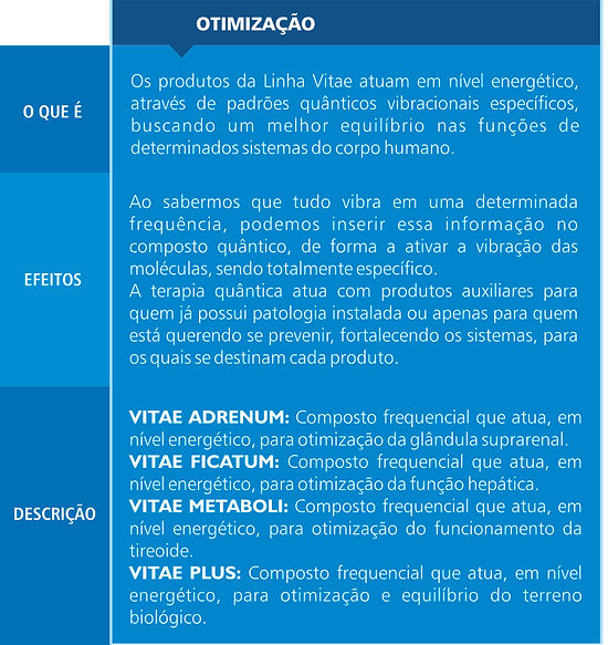 Pagina_QUANTIC_Life_PRODUTOS_VITAE_DESCR