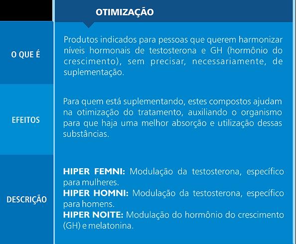 Pagina_QUANTIC_Life_PRODUTOS_Hiper_DESCR