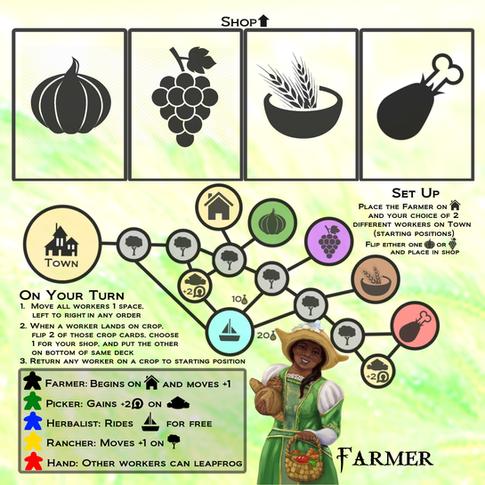 FarmerBoardV2PNG.png