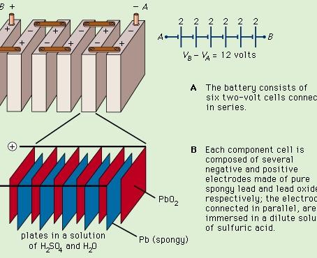 Общая информация о батареях
