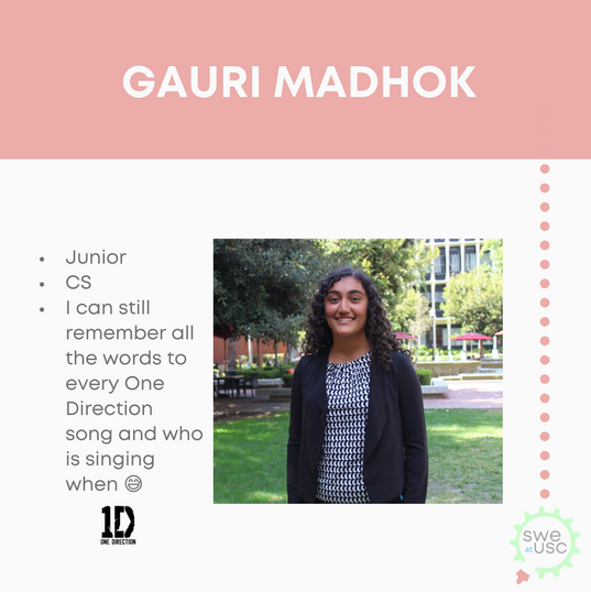 Gauri Madhok