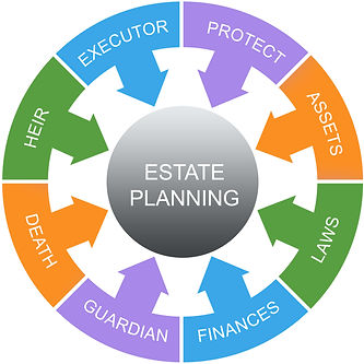 Estate Planning, Medicaid Planning, Insurance