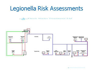 Legionella Risk Assessment Kent
