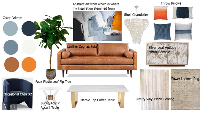 """How to Design a Living Room or Family Room, and then """"Let's go Shopping"""""""