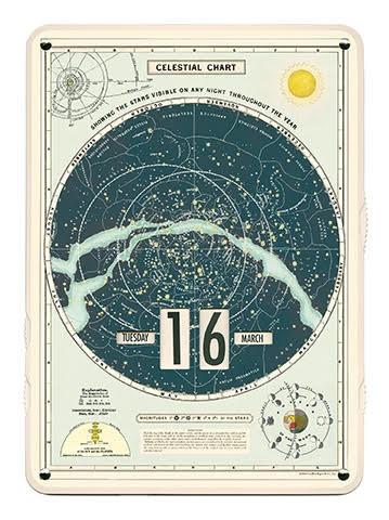 Cavallini Perpetual Calendar