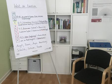 Paartherapie konkret: Konflikte und Krisen visualisieren