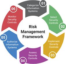 Risk Management.png