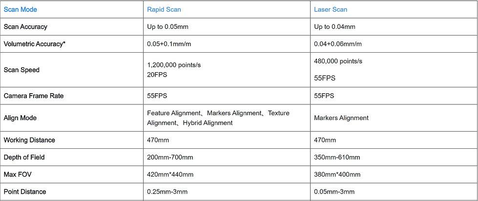 Einscan HX Specs1.JPG
