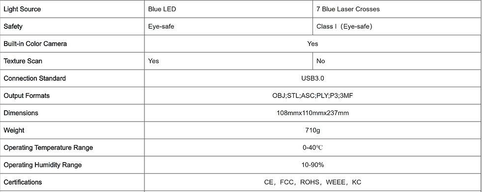Einscan HX Specs2.JPG