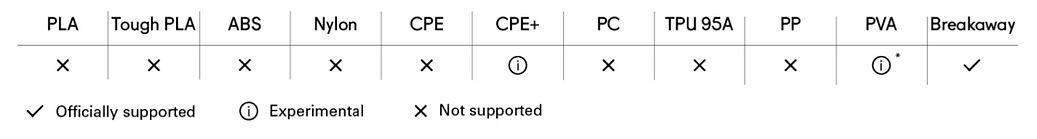 Ultimaker CPE+ 3.JPG
