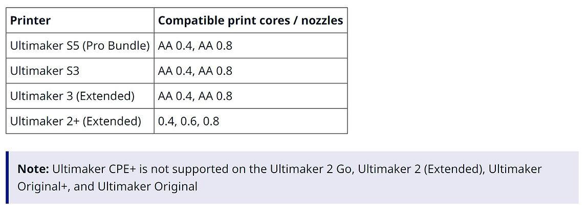 Ultimaker CPE+ 2.JPG