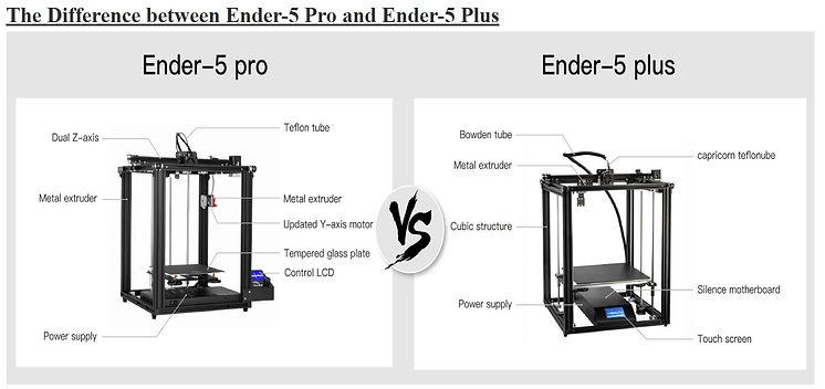 Ender 5 Pro & Ender 5 Plus.JPG