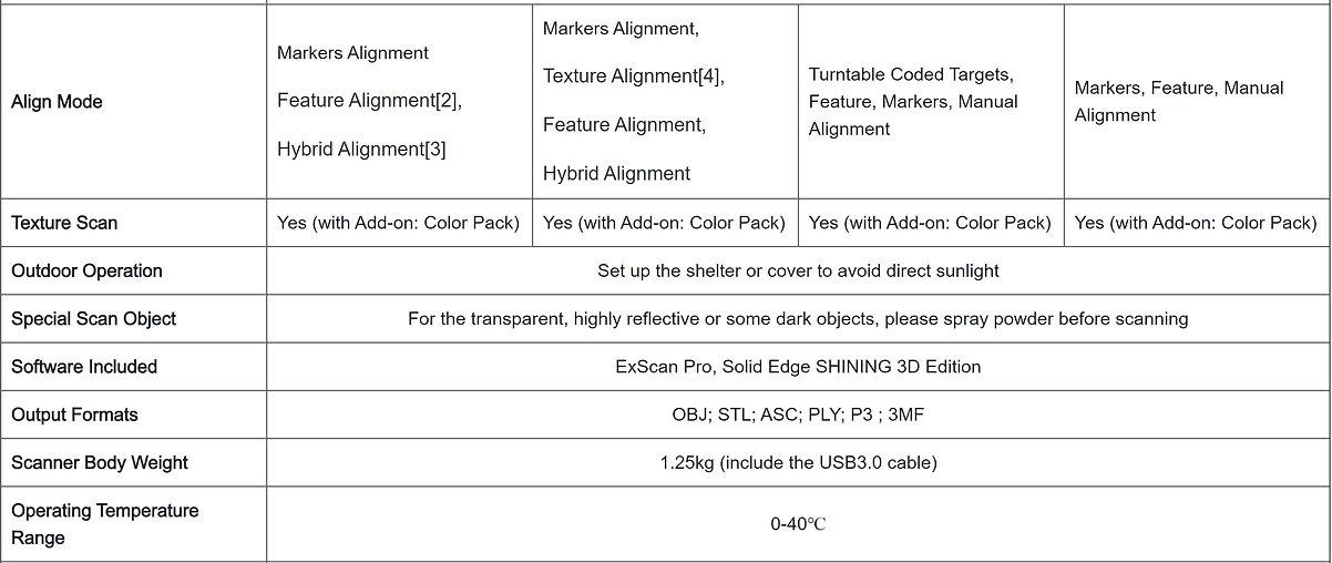 Einscan Pro HD Specs 2.JPG