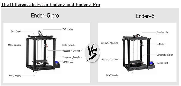 Ender 5 and Ender 5 Pro.JPG