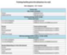 Training facility price list 2020 Websit
