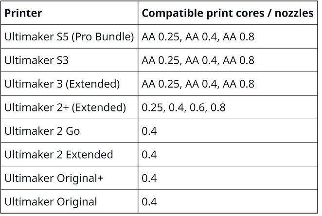 Ultimaker PLA 2.JPG