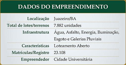 Dados do Empreendimento.png