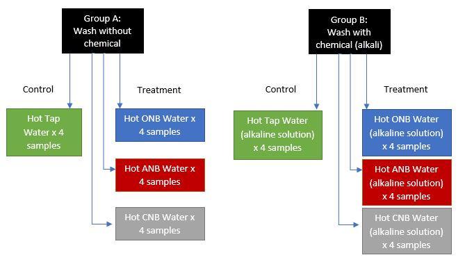 Nanobubble system new zealand