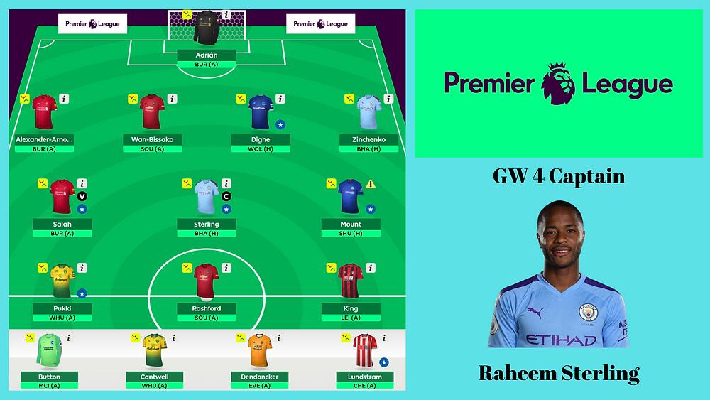 Fantasy Premier League, FPL, Game week 4 squad