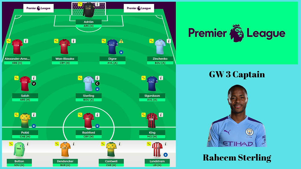 FPL Squad for Game Week 3 in Fantasy Football Premier League