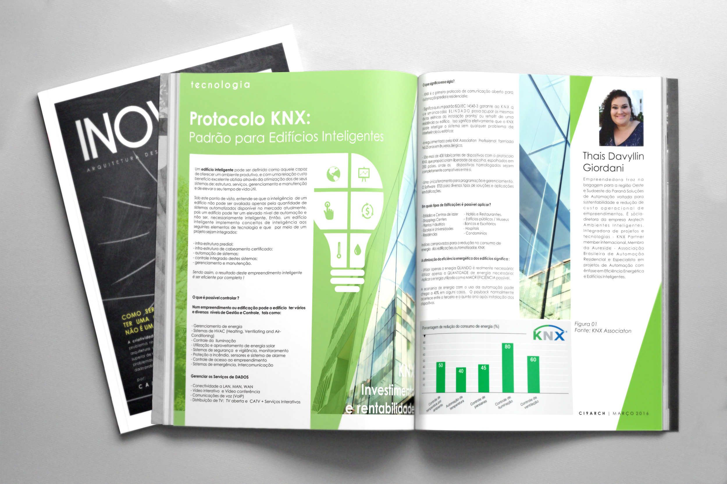 Tecnologia KNX