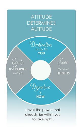 SpeakingTopics_PieChart_Attitude2.png