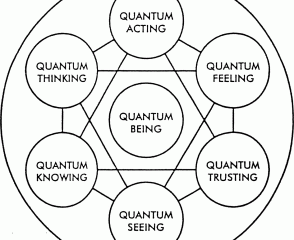 Quantum Mechanics and Non locality