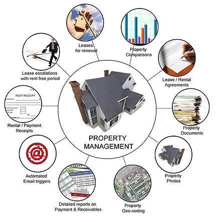 Property management system.jpg