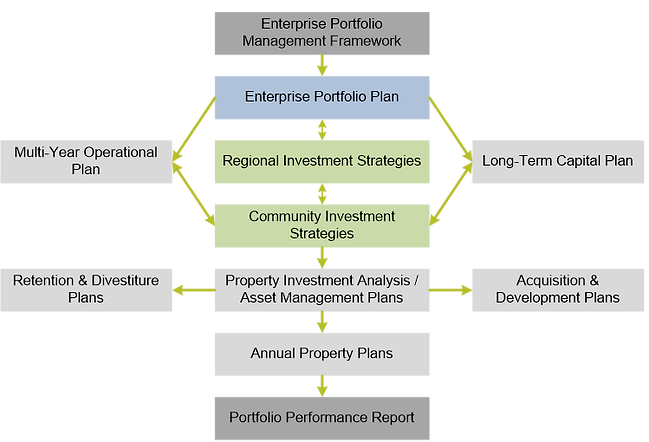 Portfolio Planning.png