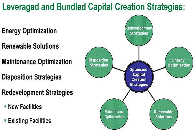 Capital Creation 2.jpg