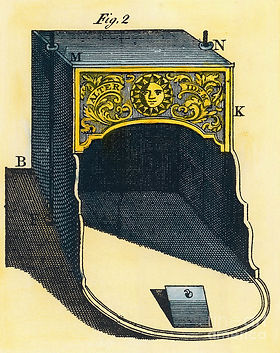Franklin Stove invention
