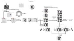 Wellion Calla User Interface