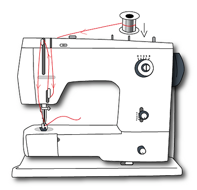 How to Thread a Sewing Machine - Instructions