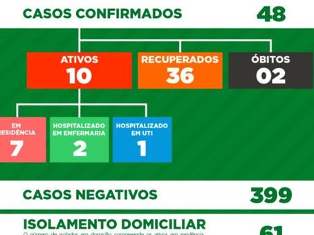 Boletim 106: 5 novos casos de Covid-19 são registrados em Canguçu nesta quarta