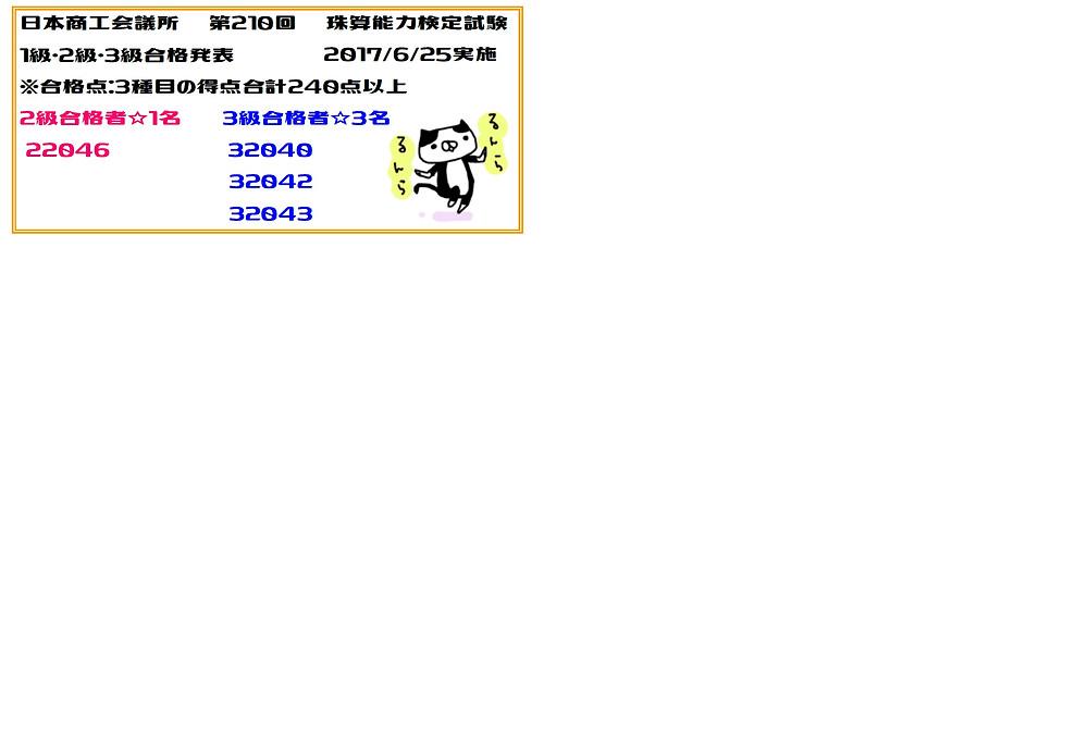 合格者受験番号 22046・32040・32042・32043
