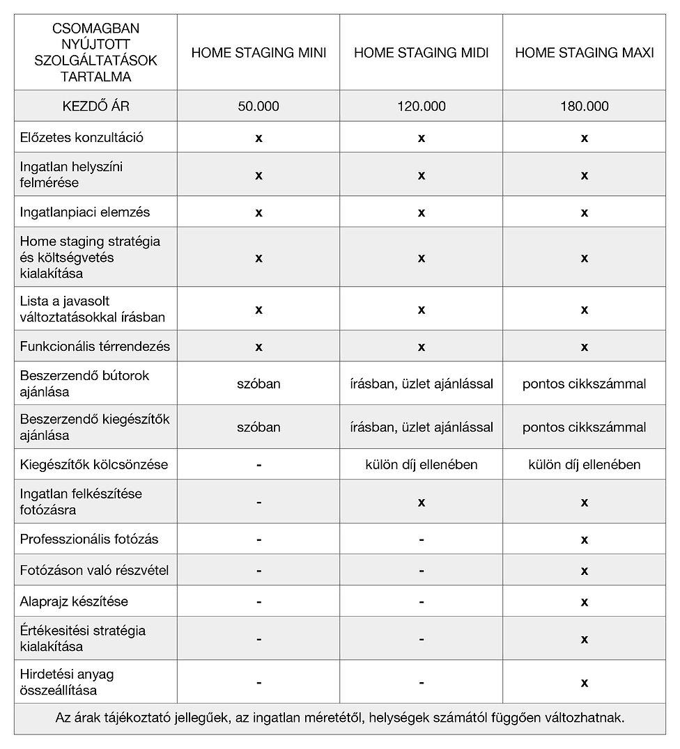 Szolgáltatások táblázat-Midorihome.j