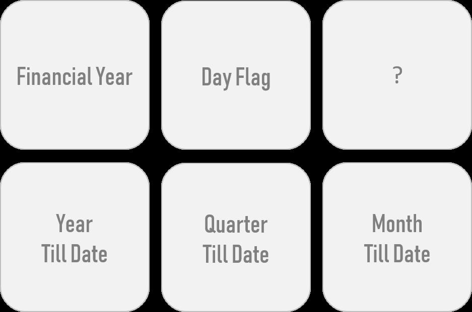 Simple Gauge Charts / Speedometer in Tableau (No Custom Data)