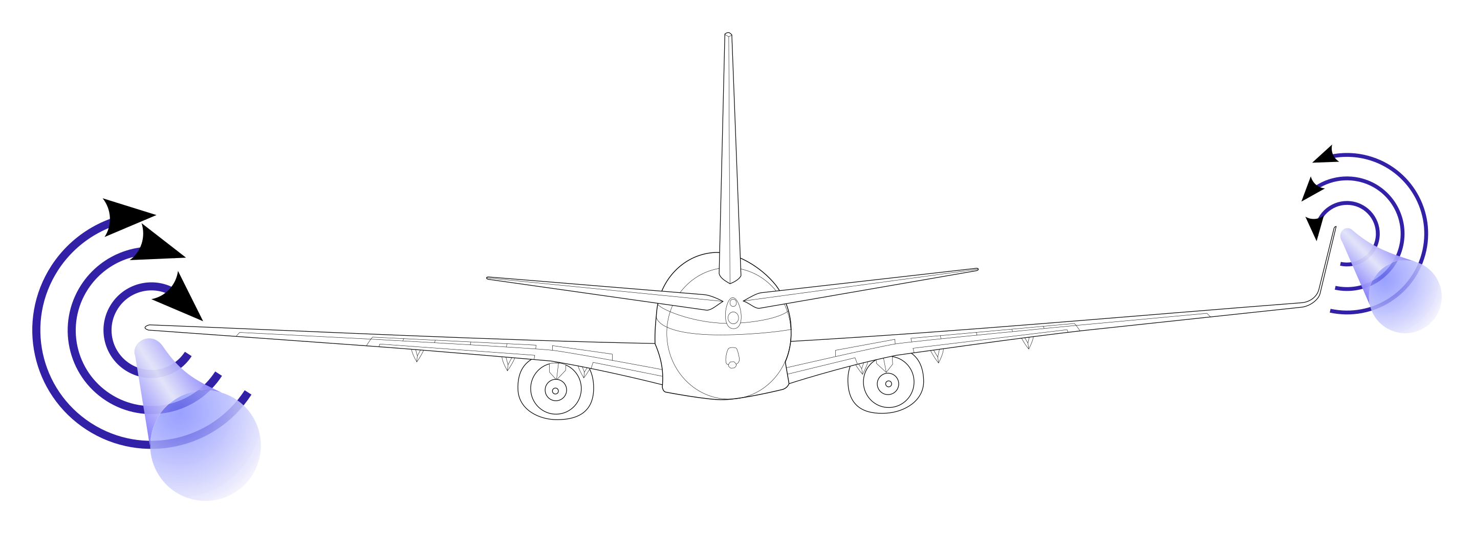 2880px-737-NG_winglet_effect_(simplified