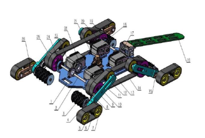 robot biomimétisme innovation