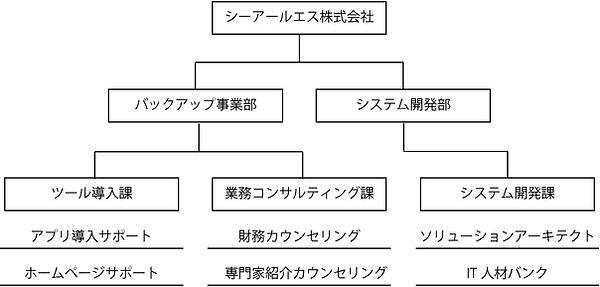組織1.jpg