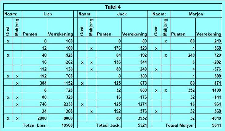 2020.03.09 tafel 4.jpg