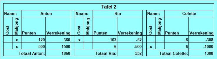 2020.02.10 tafel 2b.jpg