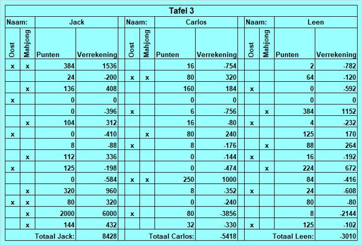 Oostpoort 20210920 Tafel 3.jpg