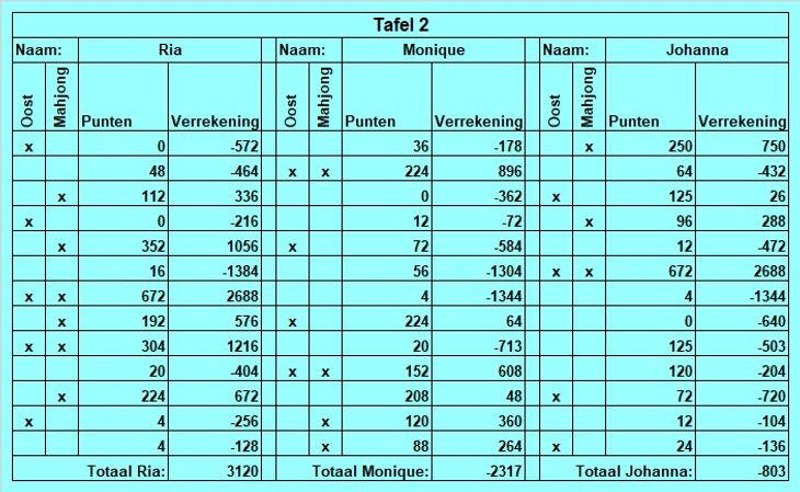 2019.12.09 tafel 2.jpg